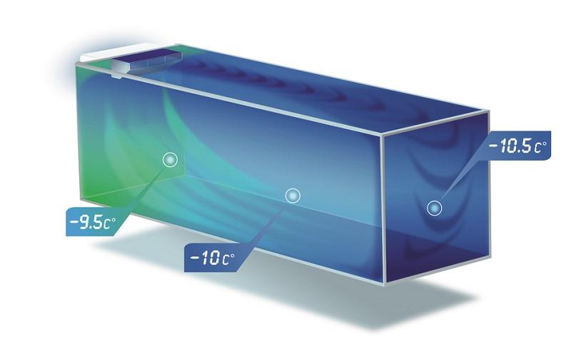 LAMBERET SR2-PHARMASAFE <br /><span class='project-subtitle'>полуремарке специализирано за превоз на лекарствени продукти</span>